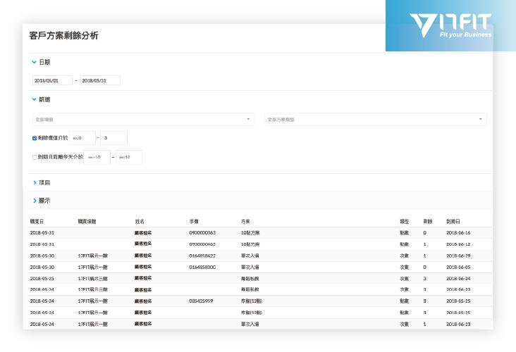 17FIT線上預約系統:客戶方案剩餘報表