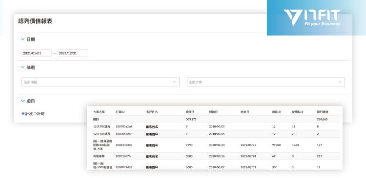 17FIT線上預約系統:認列價值報表