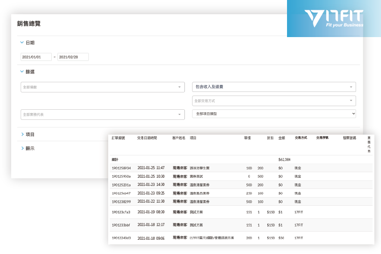 17FIT線上預約系統:銷售總覽